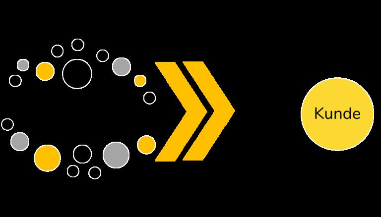 Fanomena_Leads_Aus-Leads-Kunden-machen