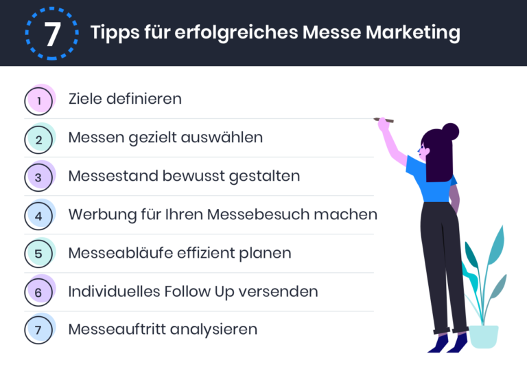 Fanomena_Leads_7-Tipps-fürs-Messe-Marketing